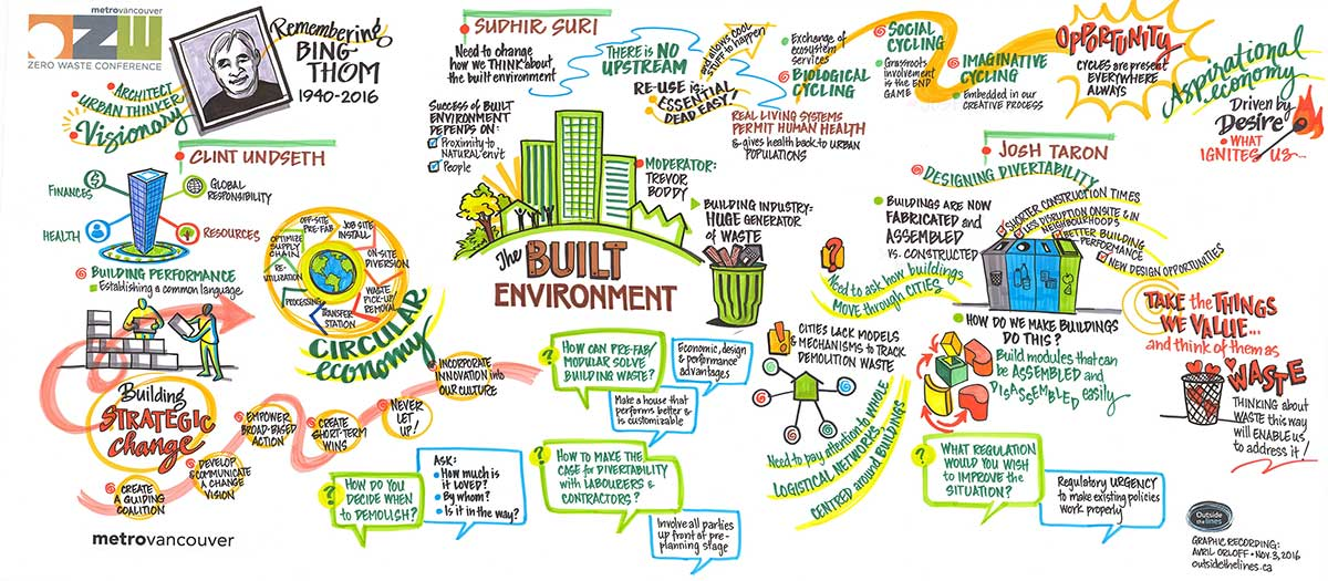 Material Flows Environmental Stewardship And Urban Infrastructure