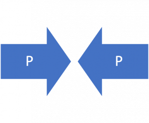 Assignment 3 – P2P learning platform