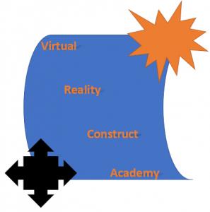 A3: VR Construct Academy