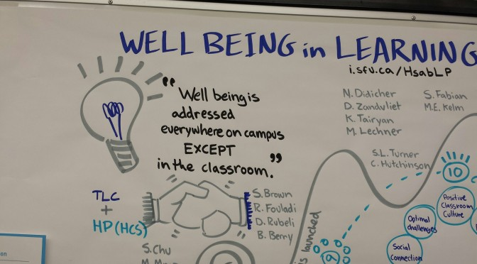 Instructors' Roles on Student Wellbeing