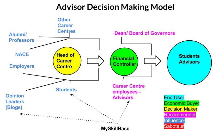 bersoff s decision making model This ethical decision-making model was constructed using principles that are included in existing decision-making models from several mental health professions.