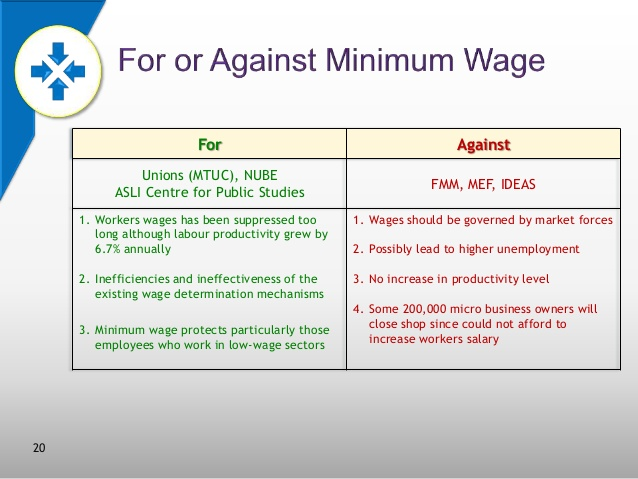 should the minimum wage be increased essay